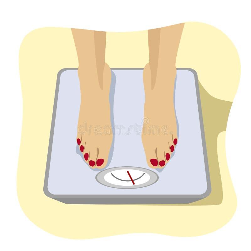 Κλείστε επάνω των θηλυκών ποδιών που στέκονται στην κλίμακα βάρους Έννοια της απώλειας βάρους, υγιείς τρόποι ζωής, διατροφή, κατά διανυσματική απεικόνιση