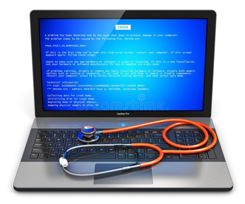 Λάθος υπολογιστών και έννοια υπηρεσιών, επισκευής και συντήρησης διανυσματική απεικόνιση