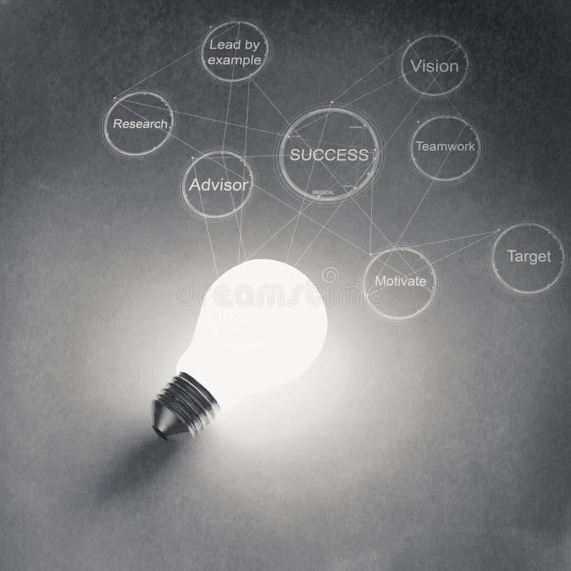 Λάμπα φωτός τρισδιάστατη στο υπόβαθρο επιχειρησιακής στρατηγικής απεικόνιση αποθεμάτων