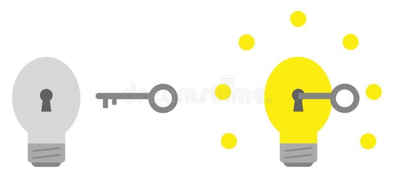 Λάμπες φωτός με τις κλειδαρότρυπες και τα κλειδιά διανυσματική απεικόνιση