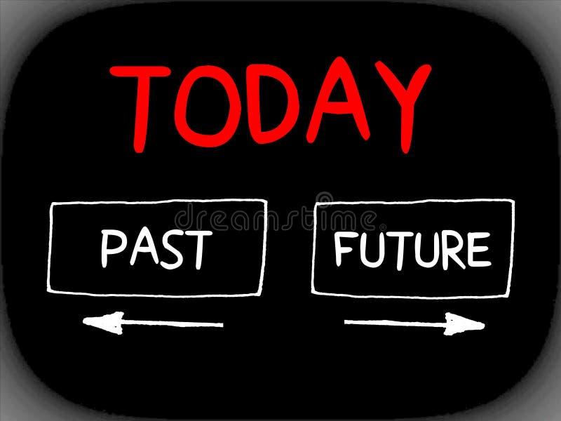 Λέξεις από μπροστά, σήμερα και μελλοντική έννοια με τα βέλη απεικόνιση αποθεμάτων