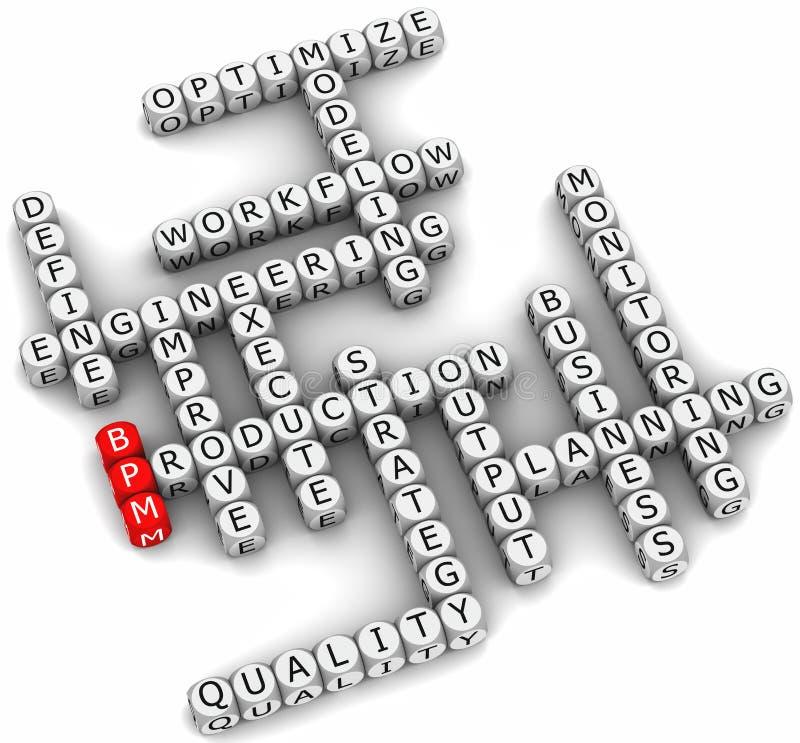 Λέξεις επιχειρησιακής διαχείρισης διαδικασιών διανυσματική απεικόνιση