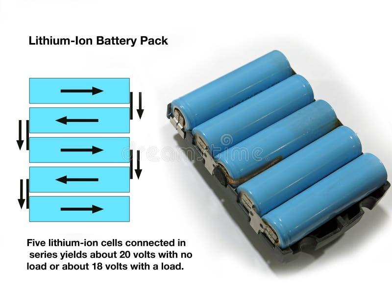 Λίθιο-ιονικό λι-ιονικό κύκλωμα πακέτων μπαταριών στοκ εικόνες με δικαίωμα ελεύθερης χρήσης
