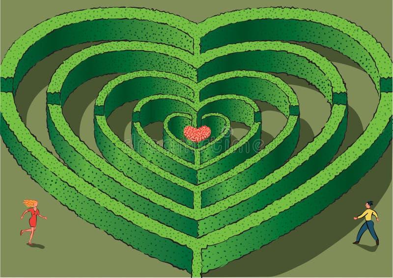 Λαβύρινθος με μορφή των ομόκεντρων καρδιών, ελεύθερη απεικόνιση δικαιώματος