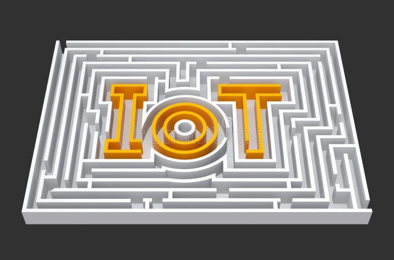 Λαβύρινθος IoT γραφικός διανυσματική απεικόνιση