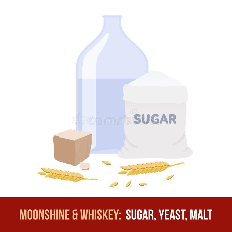 Λαθραίο ποτό και ουίσκυ Συστατικά για τη ζύμωση ελεύθερη απεικόνιση δικαιώματος
