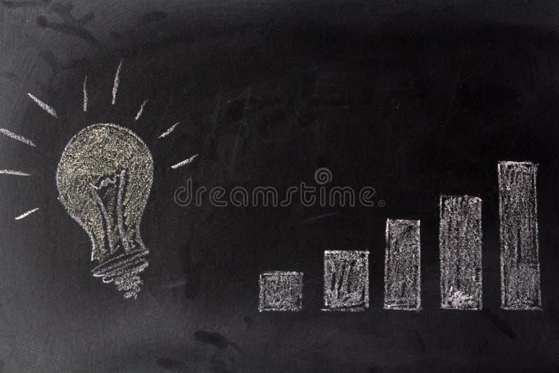 Λαμπτήρας και γραφική παράσταση ανάπτυξης στον πίνακα Επιτυχής έννοια ιδέας στοκ εικόνες με δικαίωμα ελεύθερης χρήσης