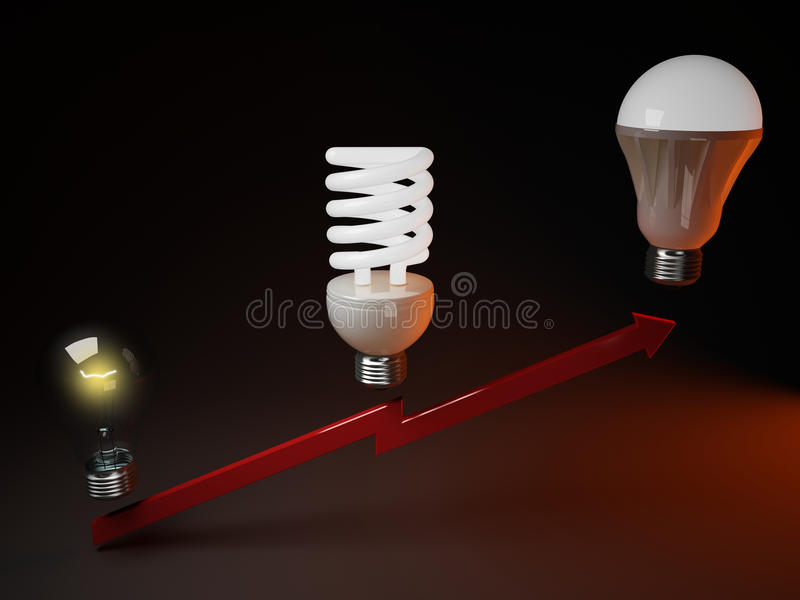 Λαμπτήρες φωτισμού ελεύθερη απεικόνιση δικαιώματος