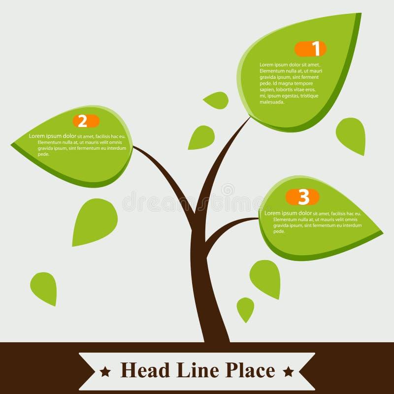 λεκτικό δέντρο φυσαλίδων διανυσματική απεικόνιση