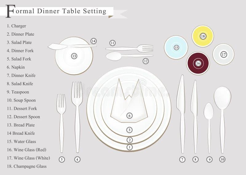 Λεπτομερής απεικόνιση του διαγράμματος ρύθμισης θέσεων γευμάτων ελεύθερη απεικόνιση δικαιώματος