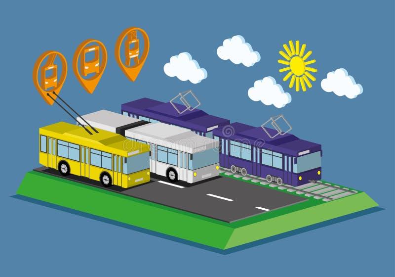 Λεωφορείο, τραμ και καροτσάκι ελεύθερη απεικόνιση δικαιώματος