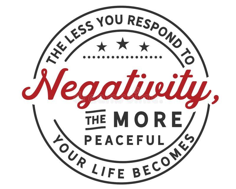 Λιγότεροι εσείς αποκρίνονται στην αρνητικότητα, ο ειρηνικότερος η ζωή σας γίνεται απεικόνιση αποθεμάτων