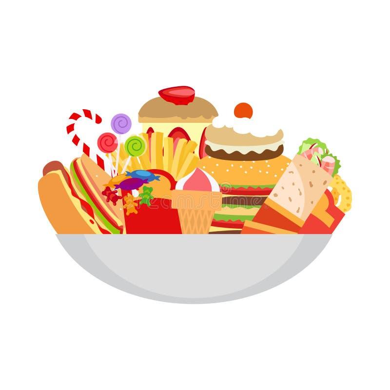 Λιπαρά τρόφιμα στο πιάτο διανυσματική απεικόνιση