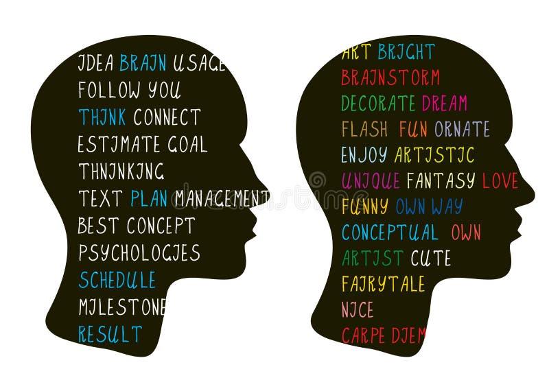 Λογική και δημιουργικές ιδέες τέχνης στον εγκέφαλο διανυσματική απεικόνιση
