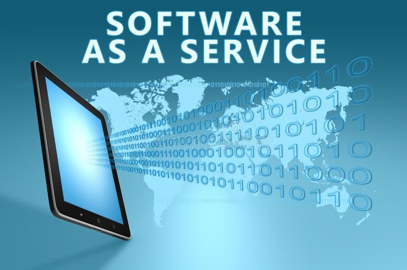 Λογισμικό ως υπηρεσία απεικόνιση αποθεμάτων