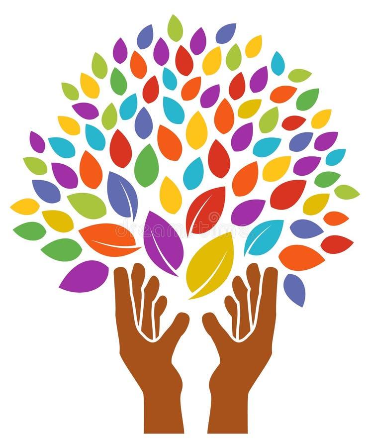 Λογότυπο δέντρων χεριών διανυσματική απεικόνιση