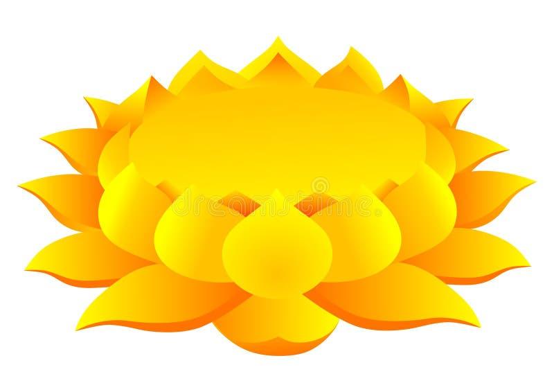 Λουλούδι Lotus ελεύθερη απεικόνιση δικαιώματος