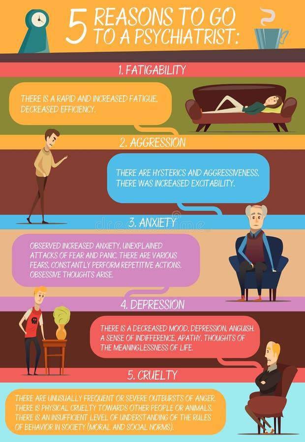 Λόγοι της επίσκεψης στον ψυχολόγο Infographics διανυσματική απεικόνιση