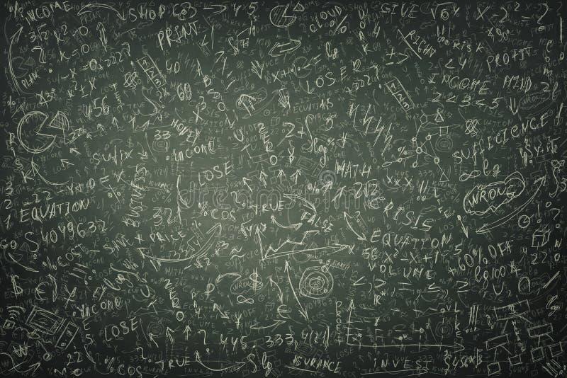 Λύστε την εξίσωση απεικόνιση αποθεμάτων