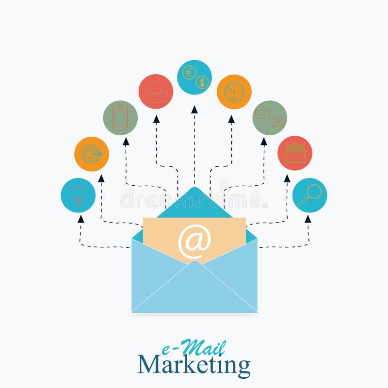 Μάρκετινγκ ηλεκτρονικού ταχυδρομείου απεικόνιση αποθεμάτων