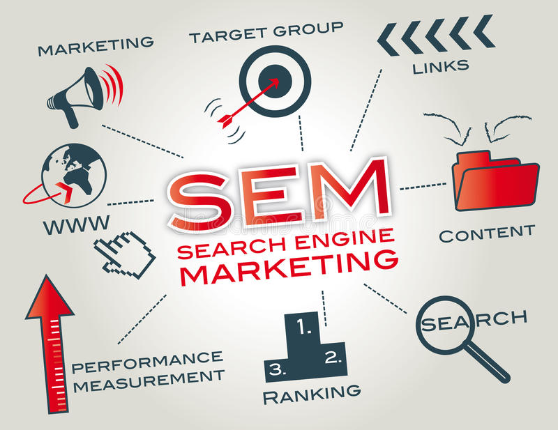 Μάρκετινγκ μηχανών αναζήτησης SEM απεικόνιση αποθεμάτων
