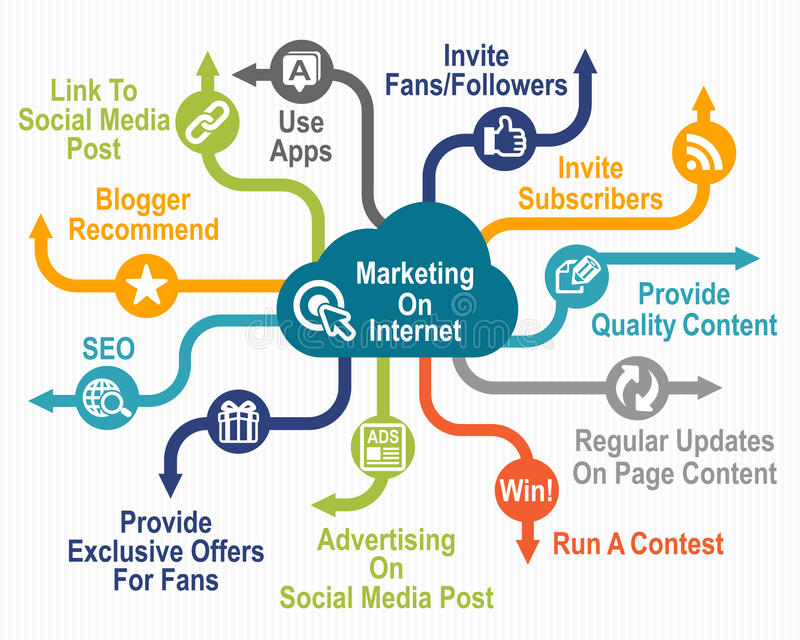 Μάρκετινγκ στο διαδίκτυο απεικόνιση αποθεμάτων