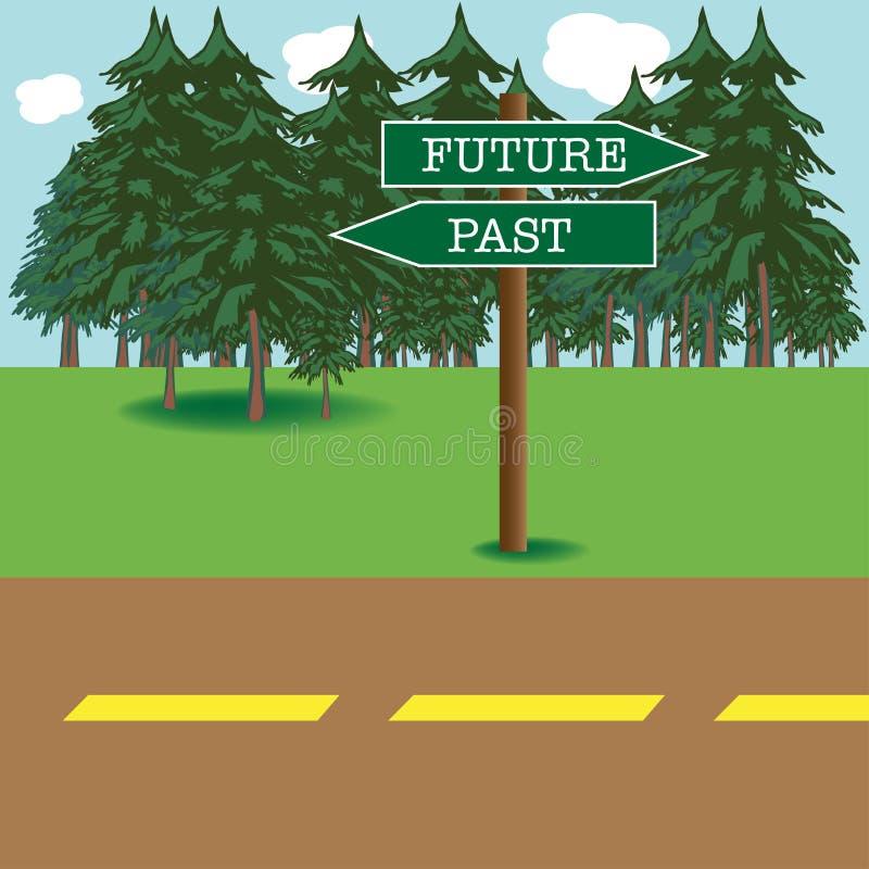 μέλλον από μπροστά διανυσματική απεικόνιση