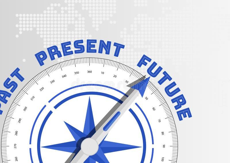Μέλλον εναντίον της έννοιας παρελθόντος και παρόντος με την πυξίδα που δείχνει προς το κείμενο διανυσματική απεικόνιση