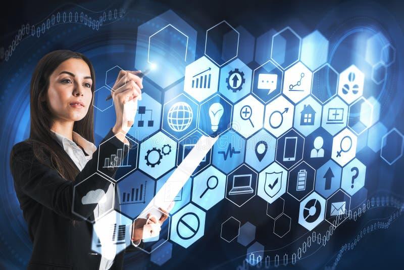 Μέλλον και έννοια μέσων απεικόνιση αποθεμάτων