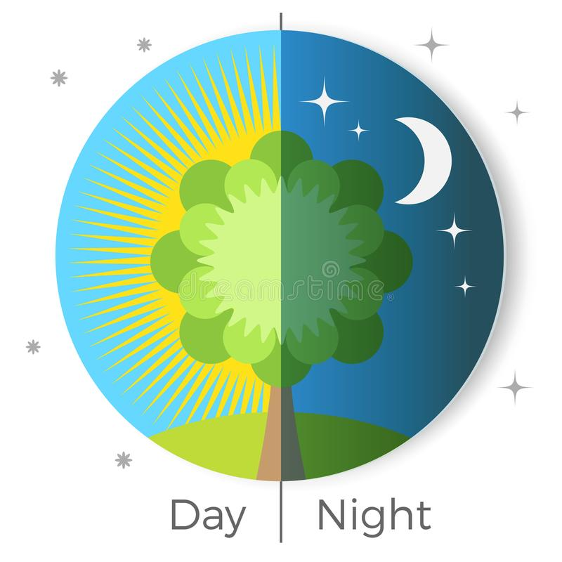 Μέρα και νύχτα εννοιολογική διανυσματική απεικόνιση που απεικονίζεται στη γήινη σφαίρα διανυσματική απεικόνιση