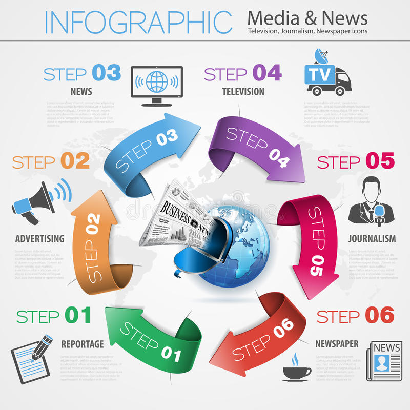 Μέσα και ειδήσεις Infographics ελεύθερη απεικόνιση δικαιώματος