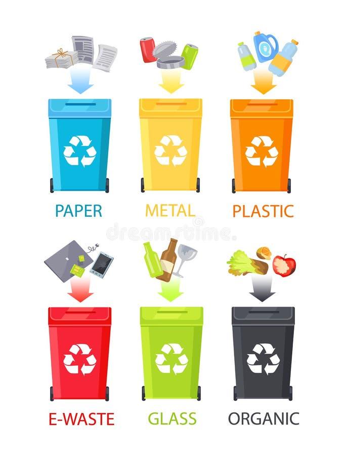 Μέταλλο εγγράφου και καθορισμένη διανυσματική απεικόνιση ε-αποβλήτων ελεύθερη απεικόνιση δικαιώματος