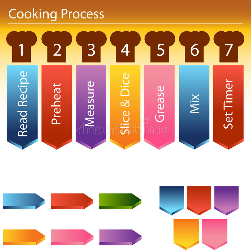 μαγειρεύοντας βήματα δι&alp διανυσματική απεικόνιση