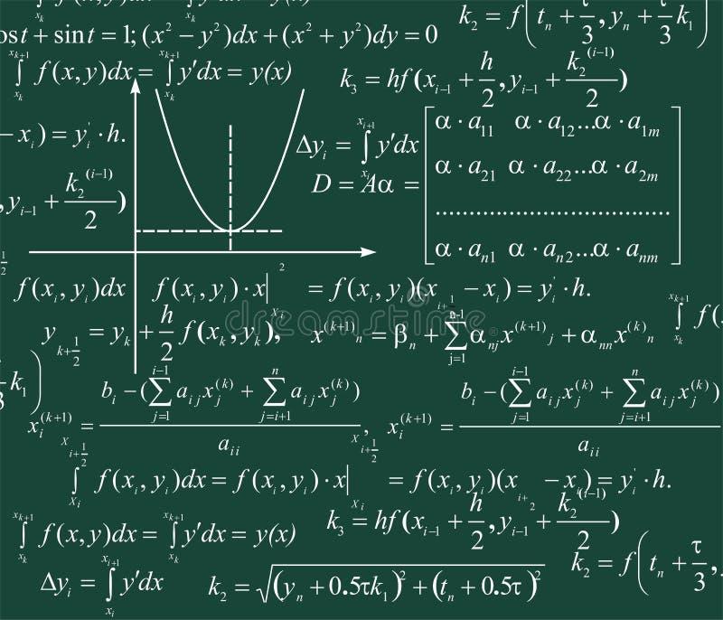 μαθηματικά ανασκόπησης διανυσματική απεικόνιση