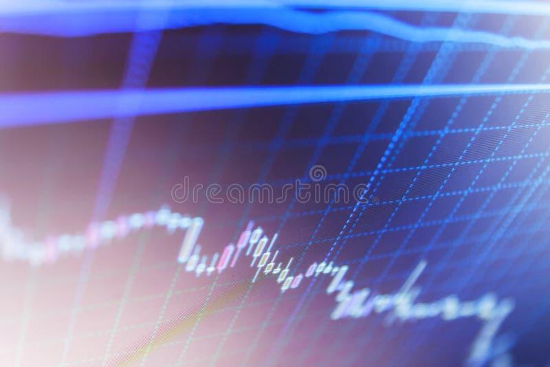 Μακρο κινηματογράφηση σε πρώτο πλάνο Οθόνη εμπορικών συναλλαγών αγοράς Θεμελιώδης και τεχνική έννοια ανάλυσης Αποσπάσματα χρηματι στοκ εικόνες
