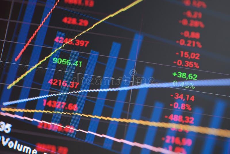 μακρο πωλήσεις επιχειρησιακών δυναμικές γραφικών παραστάσεων στοκ φωτογραφία