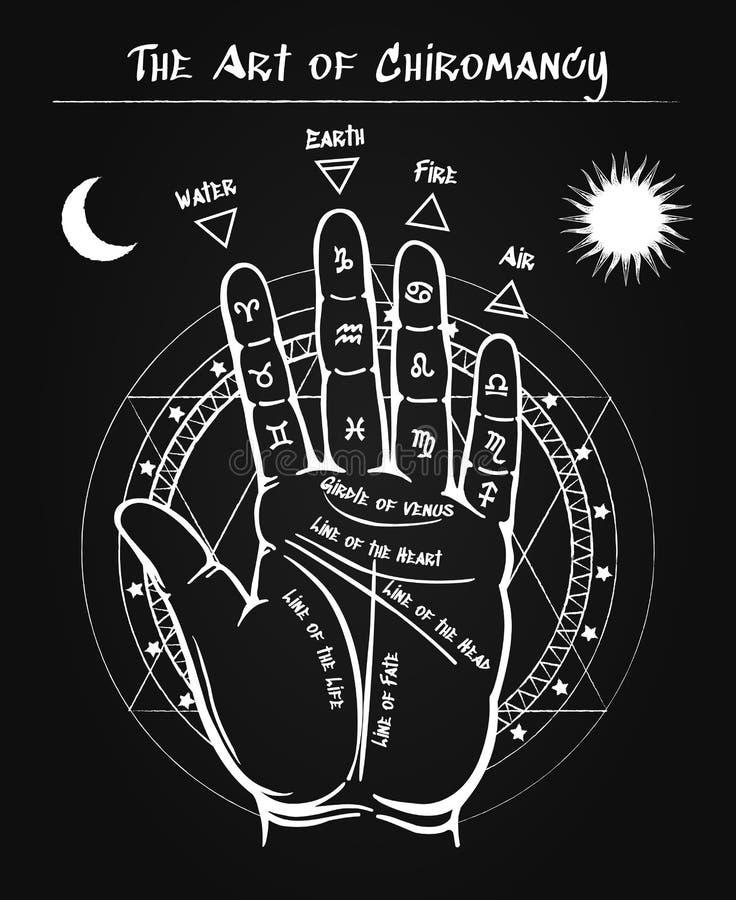 Μαύρη αφίσα χεριών χειρομαντίας διανυσματική απεικόνιση