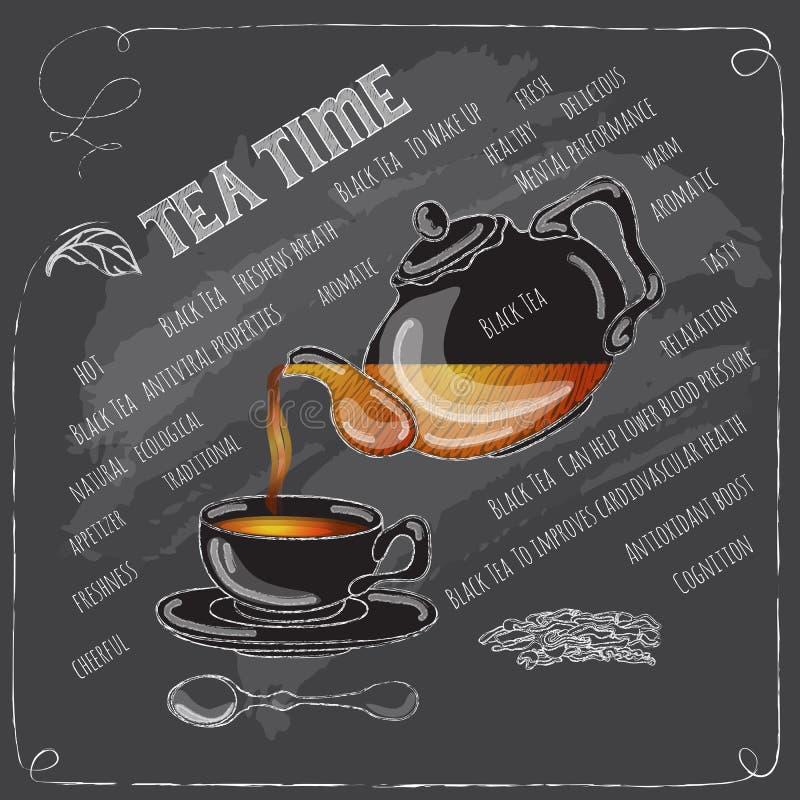 Μαύρη χρονική κάρτα τσαγιού με το φλυτζάνι, teapot και το κουτάλι απεικόνιση αποθεμάτων