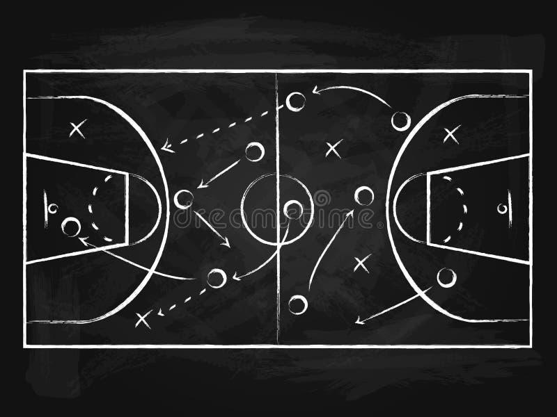 Μαύρος πίνακας κιμωλίας με την κάρτα υποβάθρου καλαθοσφαίρισης διάνυσμα ελεύθερη απεικόνιση δικαιώματος