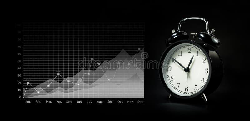 μαύρο αναδρομικό ξυπνητήρι με την επιχειρησιακή γραφική παράσταση στο σκοτεινό υπόβαθρο στοκ φωτογραφία με δικαίωμα ελεύθερης χρήσης