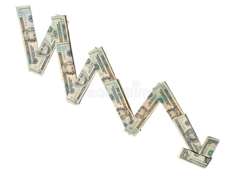 μείωση οικονομική στοκ εικόνα