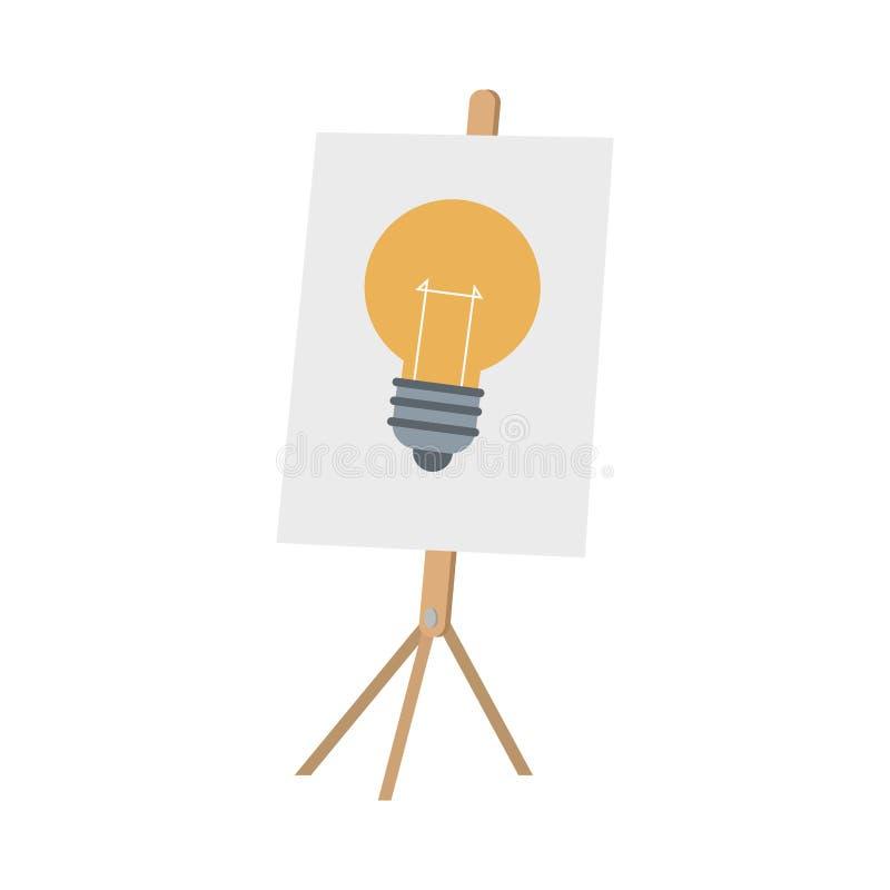 Μεγάλη ιδέα βολβών σχετικά με το whiteboard ελεύθερη απεικόνιση δικαιώματος