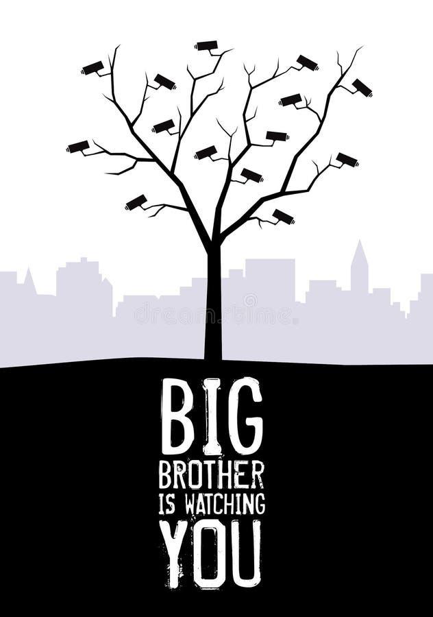 Μεγάλος Αδερφός που πρ&omicron ελεύθερη απεικόνιση δικαιώματος