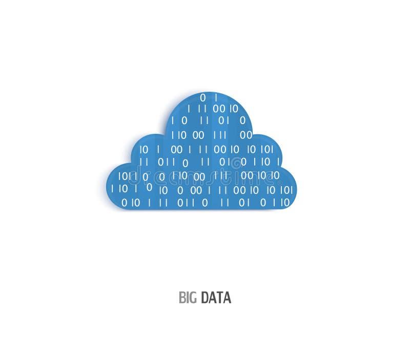 Μεγάλο σύννεφο στοιχείων ελεύθερη απεικόνιση δικαιώματος