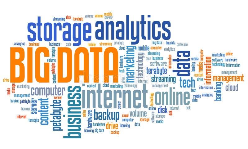 Μεγάλο analytics στοιχείων απεικόνιση αποθεμάτων