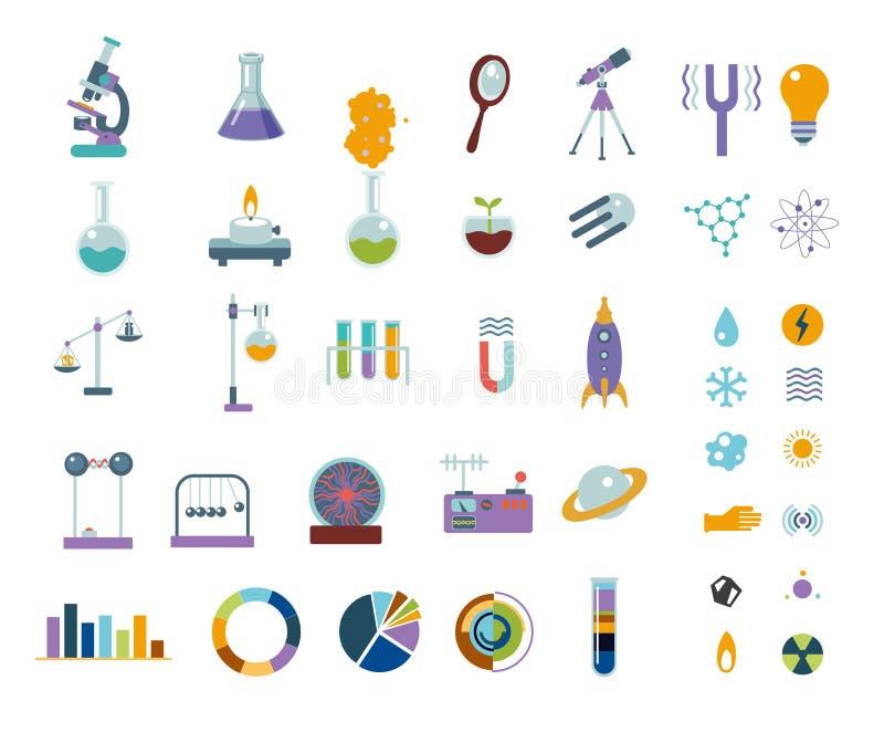 Μεγάλα εικονίδια επιστήμης καθορισμένα Απομονωμένος στον άσπρο εξοπλισμό εργαστηρίων ελεύθερη απεικόνιση δικαιώματος