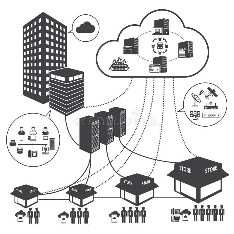 Μεγάλα στοιχεία, υπολογισμός σύννεφων απεικόνιση αποθεμάτων