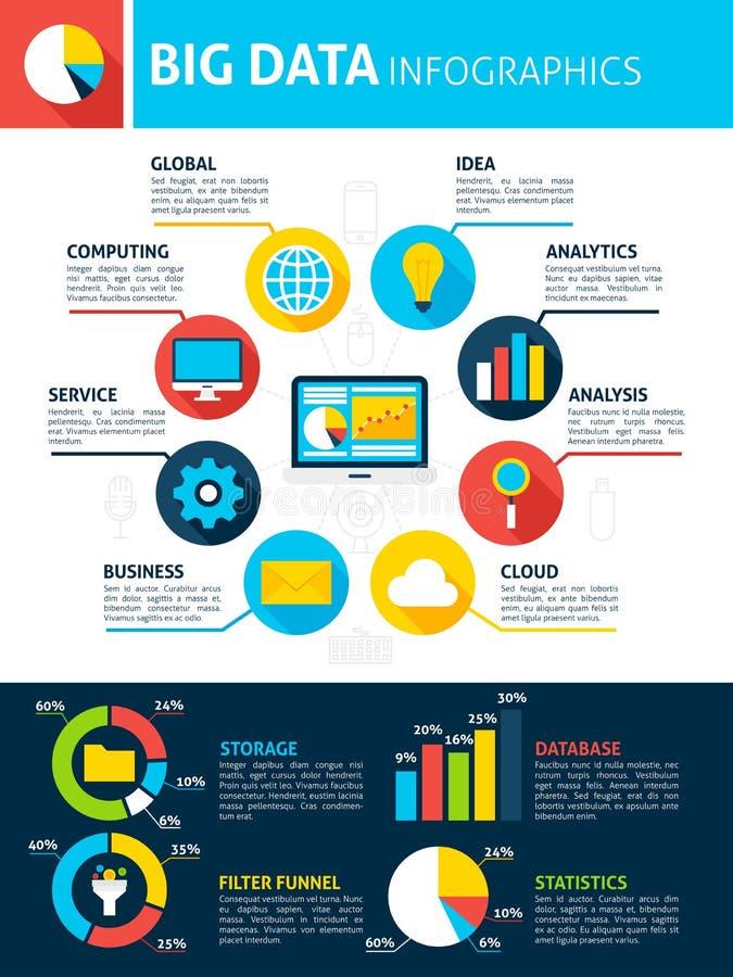 Μεγάλα στοιχεία Infographics ελεύθερη απεικόνιση δικαιώματος