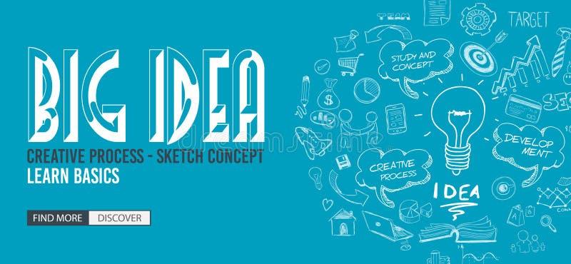Μεγάλη έννοια ιδέας με το ύφος σχεδίου Doodle: Εύρεση των λύσεων διανυσματική απεικόνιση
