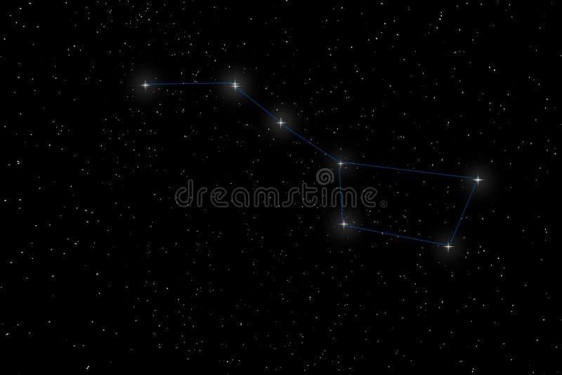 Μεγάλος Dipper αστερισμός, ταγματάρχης Ursa, η μεγάλη αρκούδα στοκ εικόνα